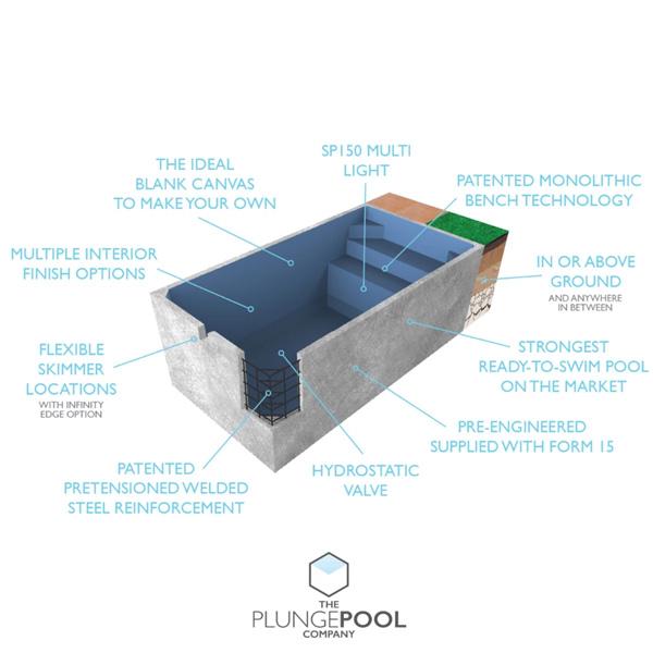 Plunge Pool Amic Pools